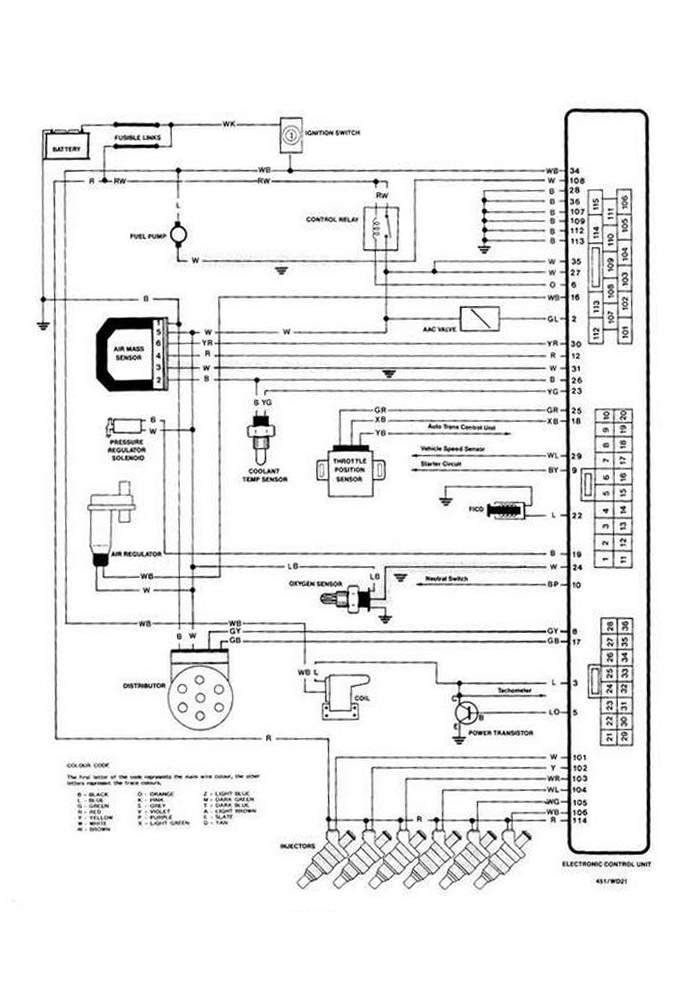 download headlight wiring diagram for 99 chevy tahoe   wiring diagram  moye-kristiblg1235.web.app